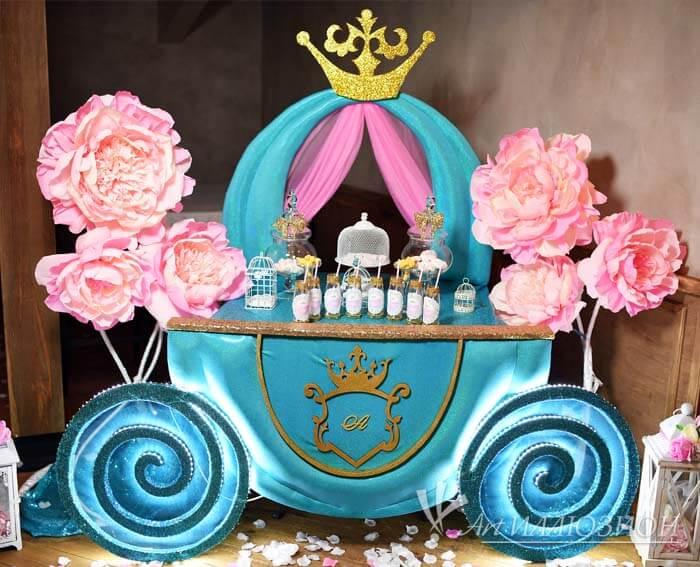 Кенди бар и торт на заказ на День рождения ребенка Киев в стиле Принцессы